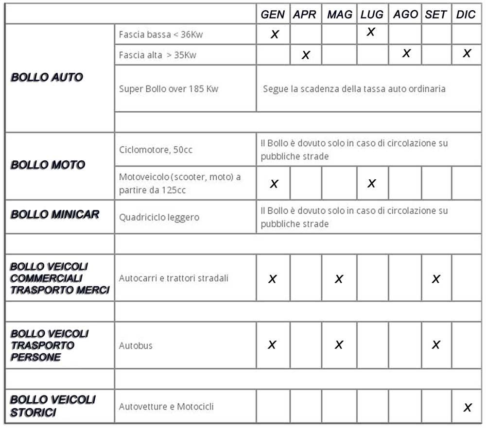 Bollo auto scadenze via mazzini bologna - Scadenze di pagamento ...